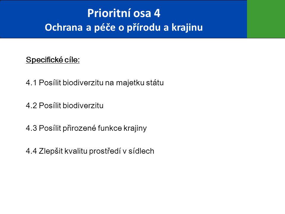 Prioritní osa 4 Ochrana a péče o přírodu a krajinu
