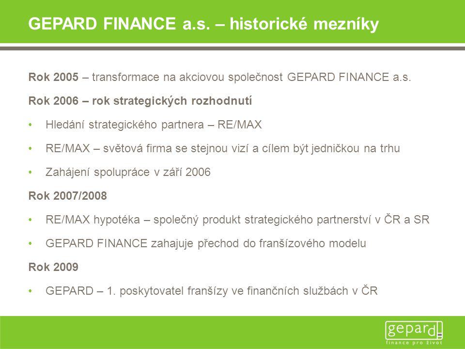 GEPARD FINANCE a.s. – historické mezníky