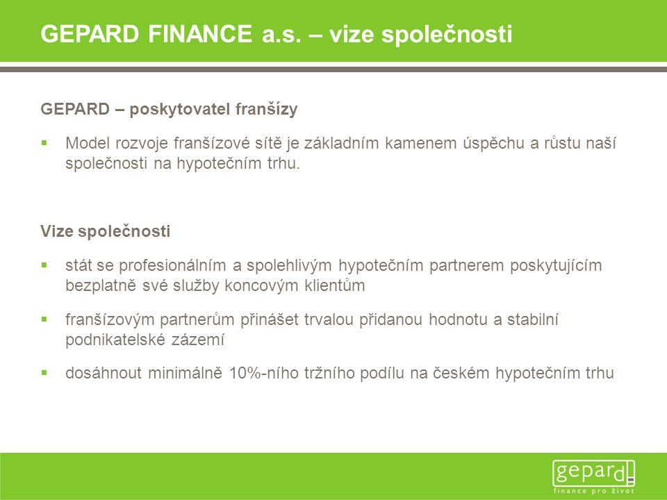 GEPARD FINANCE a.s. – vize společnosti