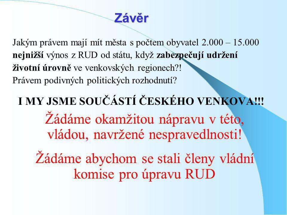 I MY JSME SOUČÁSTÍ ČESKÉHO VENKOVA!!!