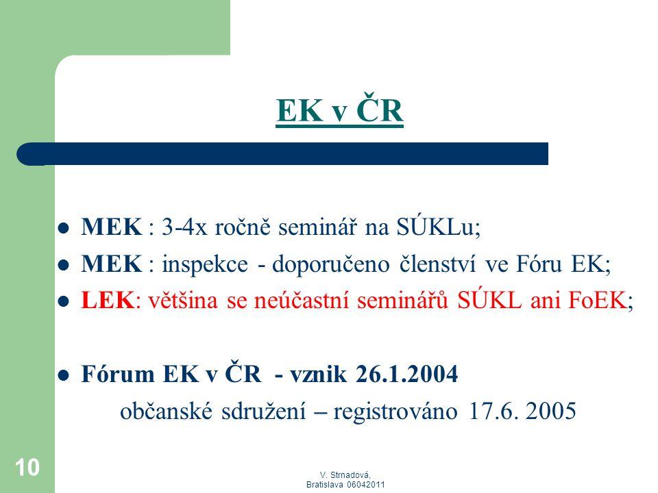 EK v ČR MEK : 3-4x ročně seminář na SÚKLu;