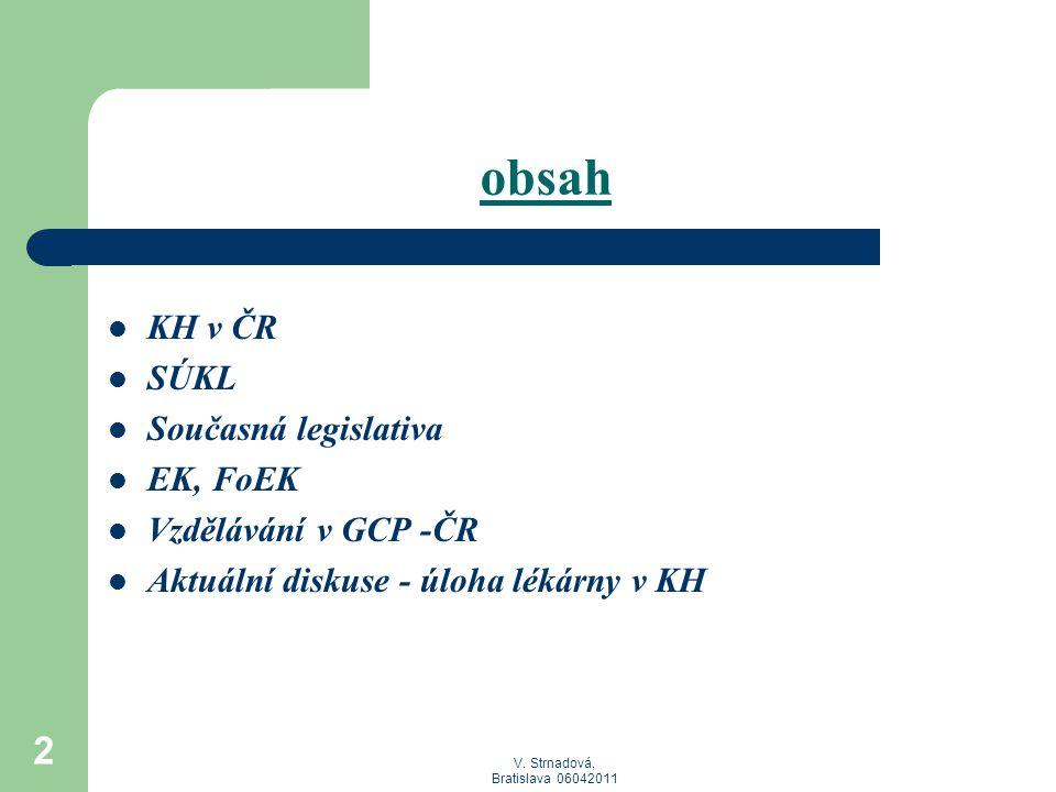 obsah KH v ČR SÚKL Současná legislativa EK, FoEK Vzdělávání v GCP -ČR