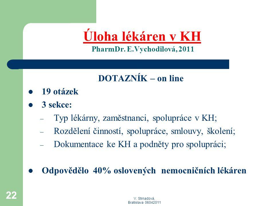 Úloha lékáren v KH PharmDr. E.Vychodilová, 2011