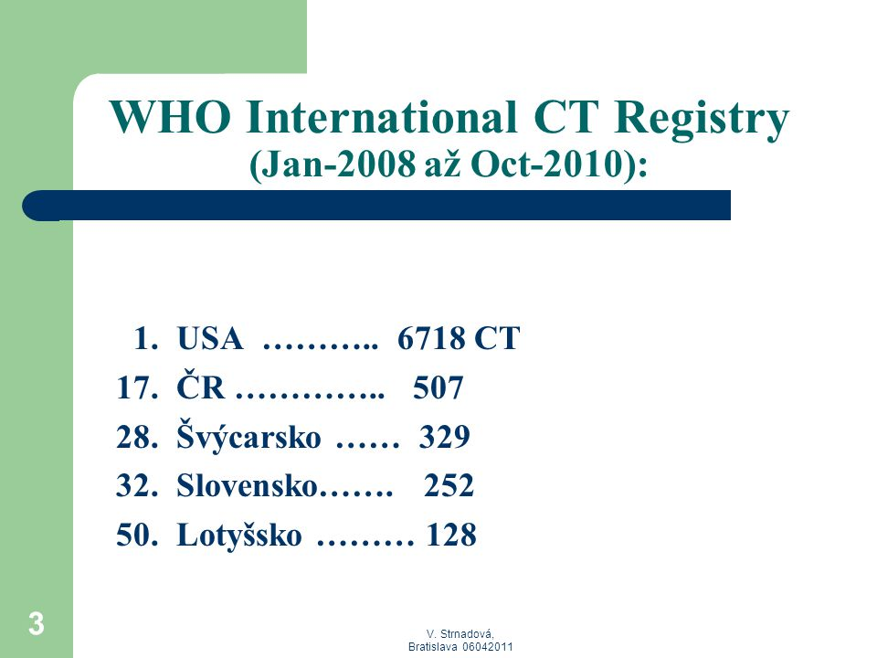 WHO International CT Registry (Jan-2008 až Oct-2010):