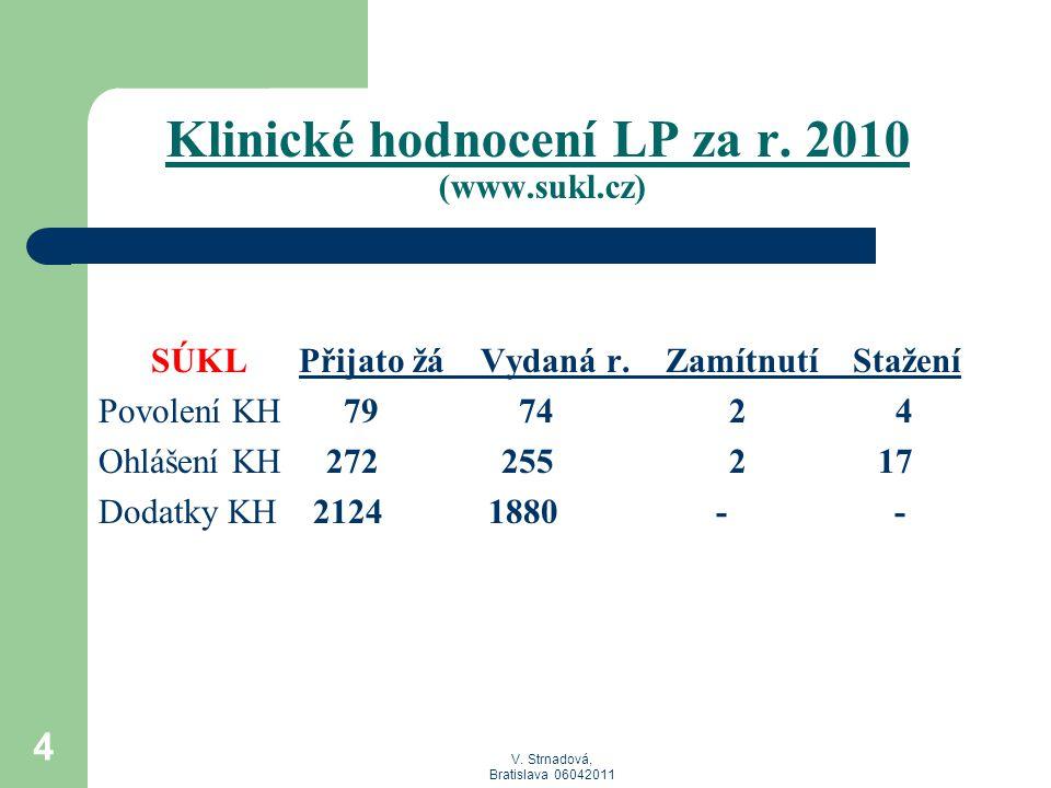 Klinické hodnocení LP za r. 2010 (www.sukl.cz)