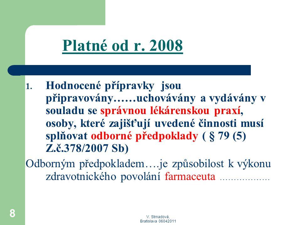 Platné od r. 2008
