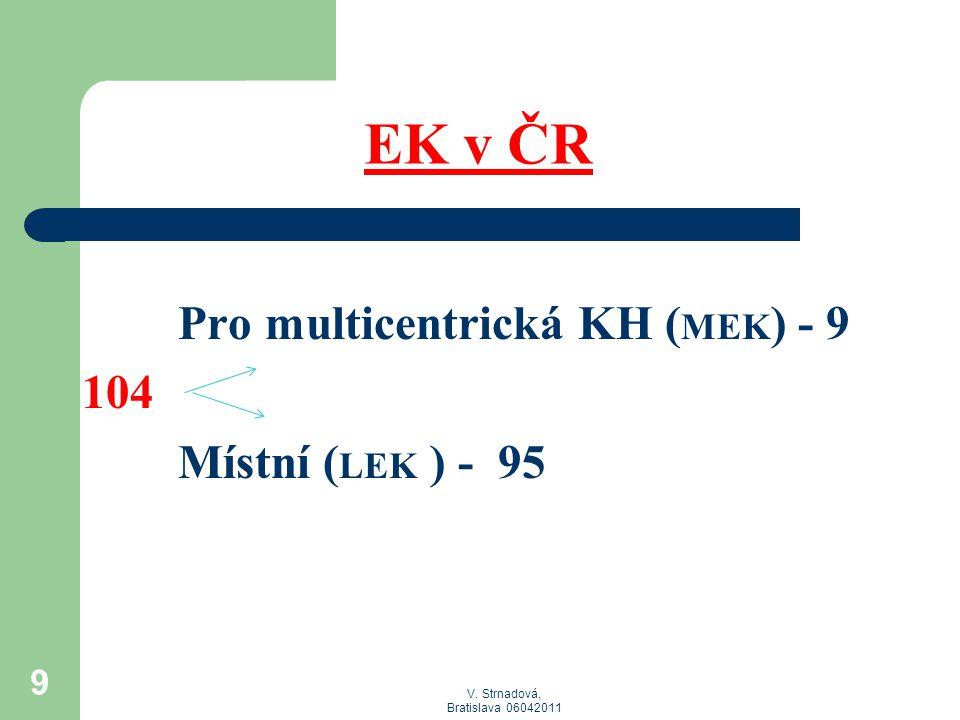 EK v ČR Pro multicentrická KH (MEK) - 9 104 Místní (LEK ) - 95
