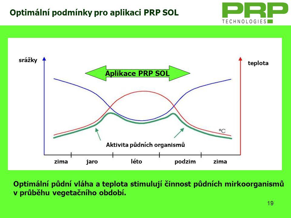Optimální podmínky pro aplikaci PRP SOL