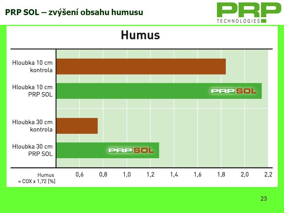 PRP SOL – zvýšení obsahu humusu