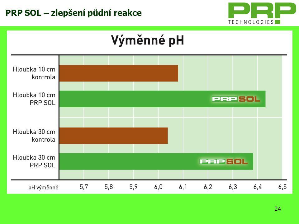 PRP SOL – zlepšení půdní reakce