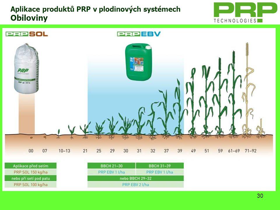 Aplikace produktů PRP v plodinových systémech