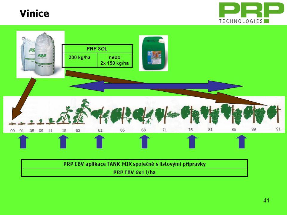 PRP EBV aplikace TANK-MIX společně s listovými přípravky