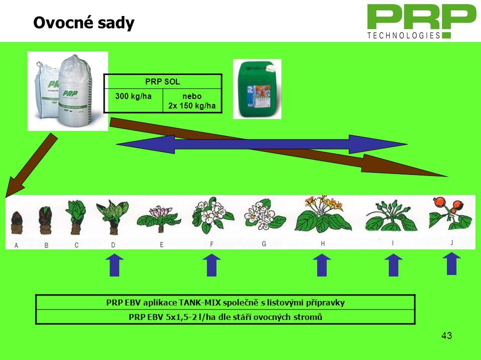 Ovocné sady PRP SOL 300 kg/ha nebo 2x 150 kg/ha