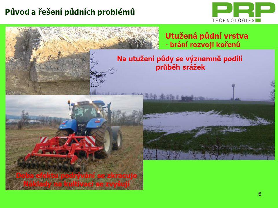 Původ a řešení půdních problémů