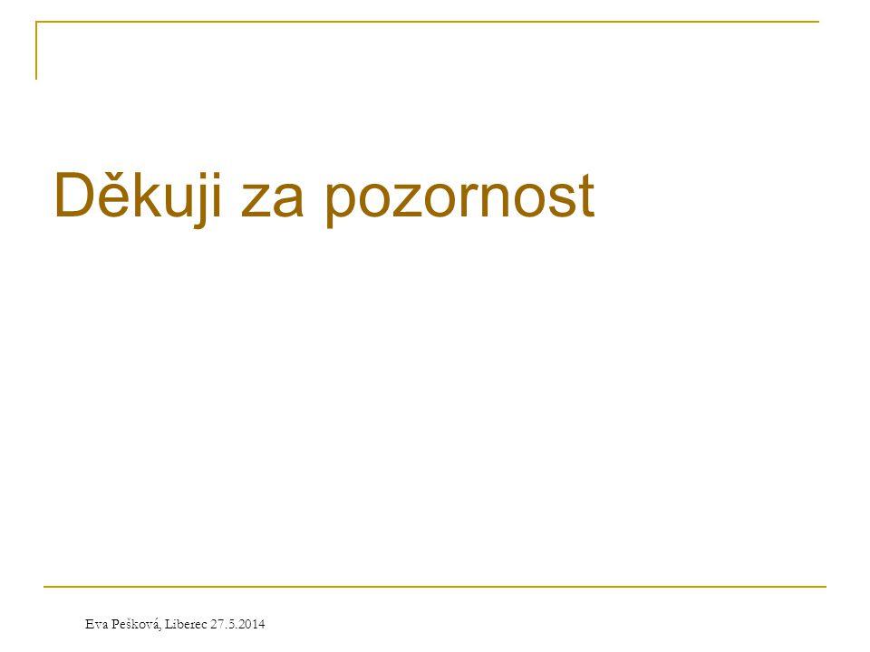 Děkuji za pozornost Eva Pešková, Liberec 27.5.2014
