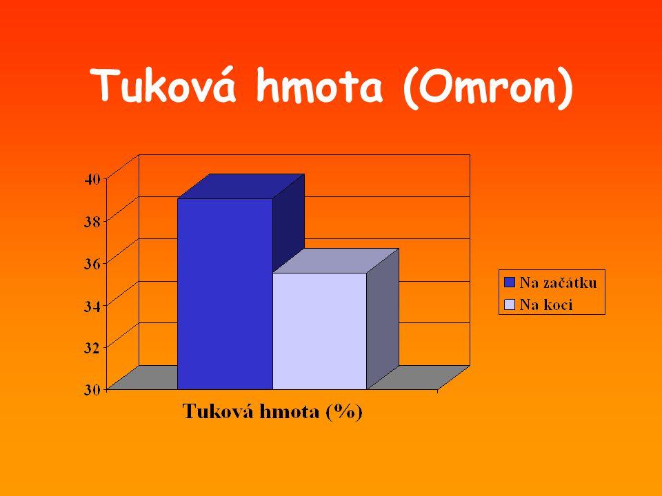Tuková hmota (Omron)