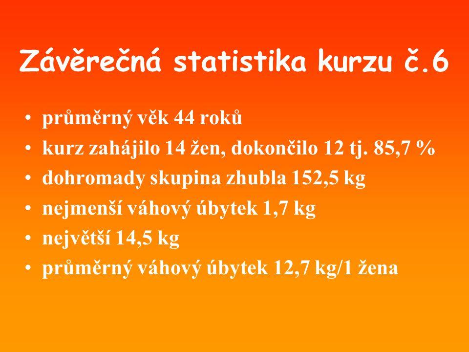 Závěrečná statistika kurzu č.6