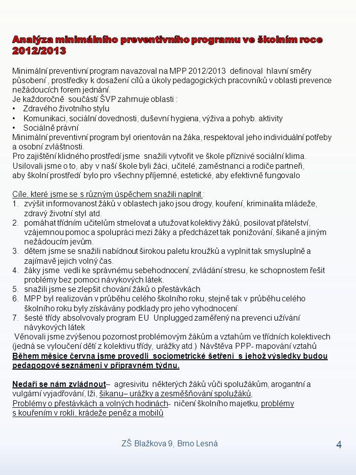 Analýza minimálního preventivního programu ve školním roce 2012/2013