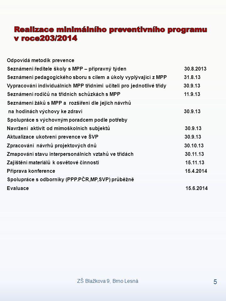Realizace minimálního preventivního programu v roce203/2014