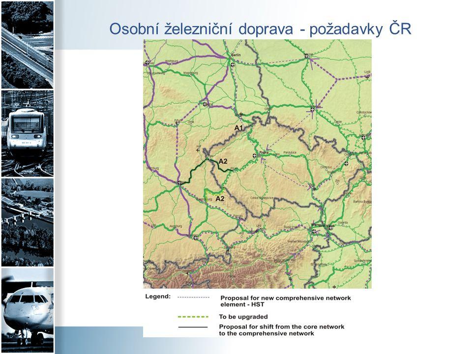 Osobní železniční doprava - požadavky ČR