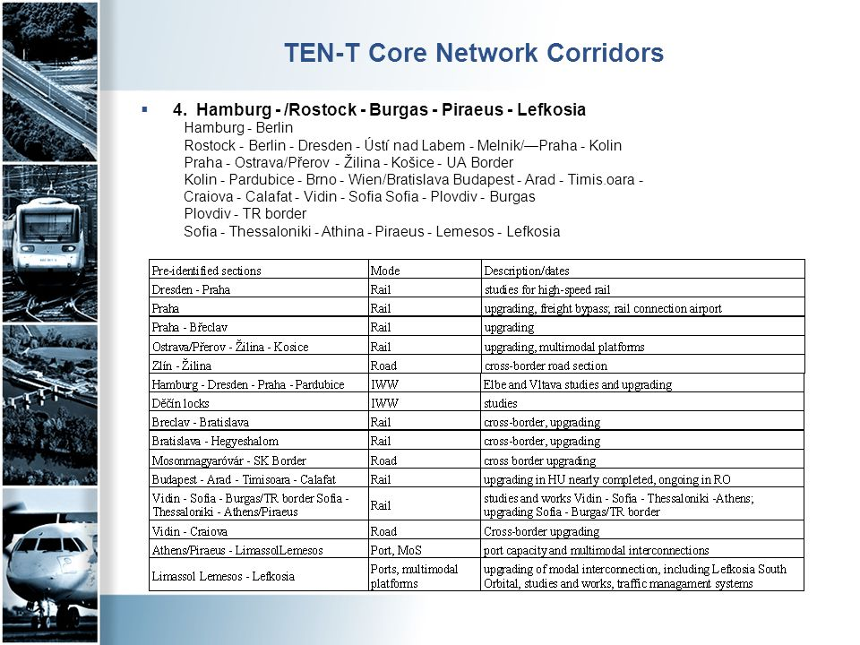 TEN-T Core Network Corridors