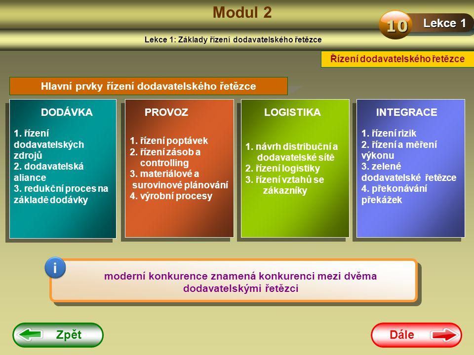 Modul 2 10. Lekce 1. Lekce 1: Základy řízení dodavatelského řetězce. Řízení dodavatelského řetězce.