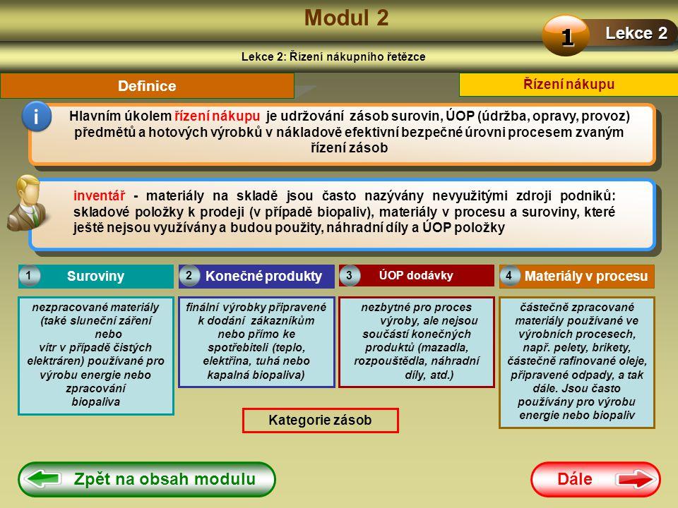 Modul 2 1 i Lekce 2 Zpět na obsah modulu Dále Definice Řízení nákupu