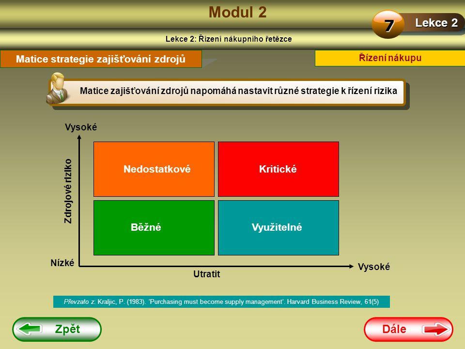 Lekce 2: Řízení nákupního řetězce Matice strategie zajišťování zdrojů