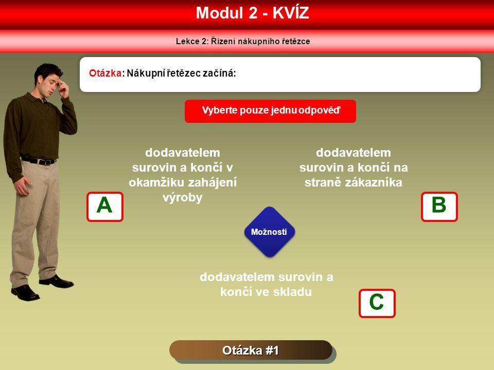 Modul 2 - KVÍZ Lekce 2: Řízení nákupního řetězce. Otázka: Nákupní řetězec začíná: Vyberte pouze jednu odpověď.