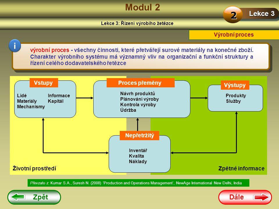 Lekce 3: Řízení výrobího žetězce