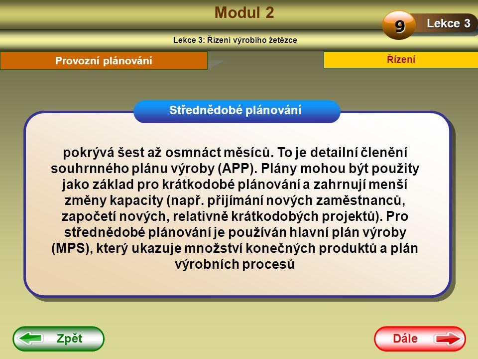 Lekce 3: Řízení výrobího žetězce Střednědobé plánování