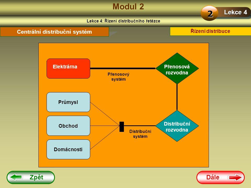 Lekce 4: Řízení distribučního řetězce Centrální distribuční systém
