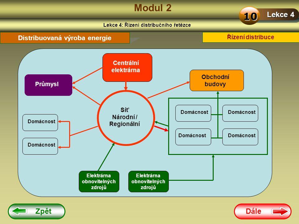 Modul 2 10 Lekce 4 Zpět Dále Distribuovaná výroba energie
