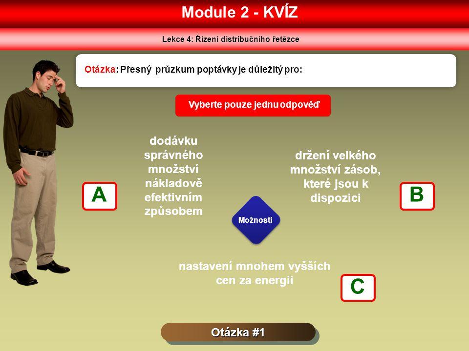 Module 2 - KVÍZ Lekce 4: Řízení distribučního řetězce. Otázka: Přesný průzkum poptávky je důležitý pro: