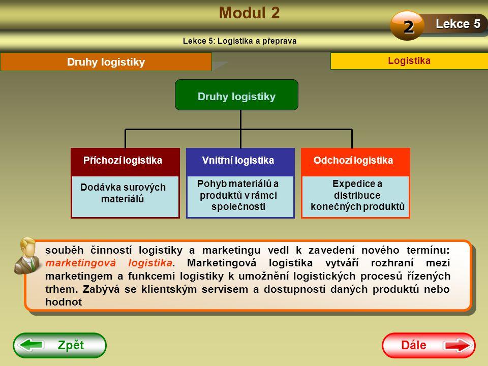Modul 2 2 Lekce 5 Zpět Dále Druhy logistiky Druhy logistiky