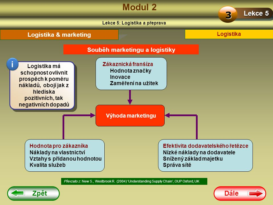 Lekce 5: Logistika a přeprava Souběh marketingu a logistiky