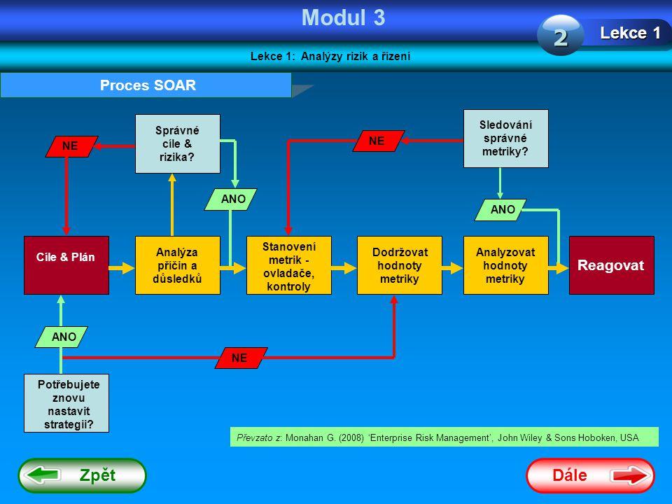 Modul 3 2 Lekce 1 Zpět Dále Proces SOAR Reagovat