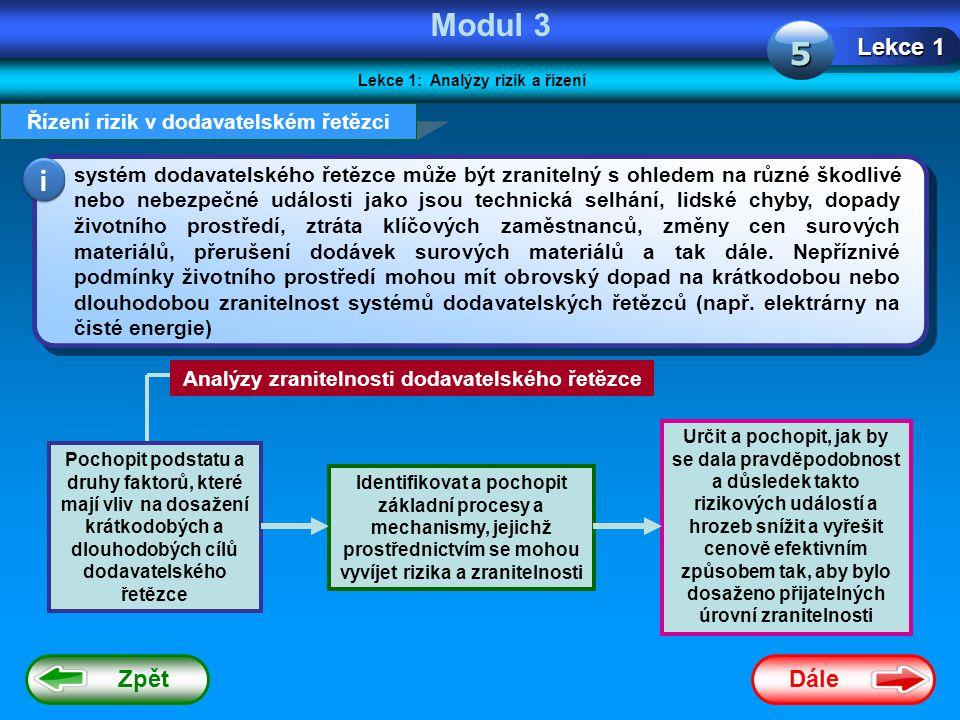 Modul 3 5 i Lekce 1 Zpět Dále Řízení rizik v dodavatelském řetězci