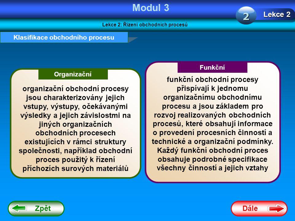 Lekce 2: Řízení obchodních procesů Klasifikace obchodního procesu