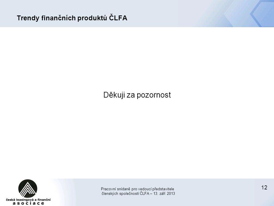 Trendy finančních produktů ČLFA