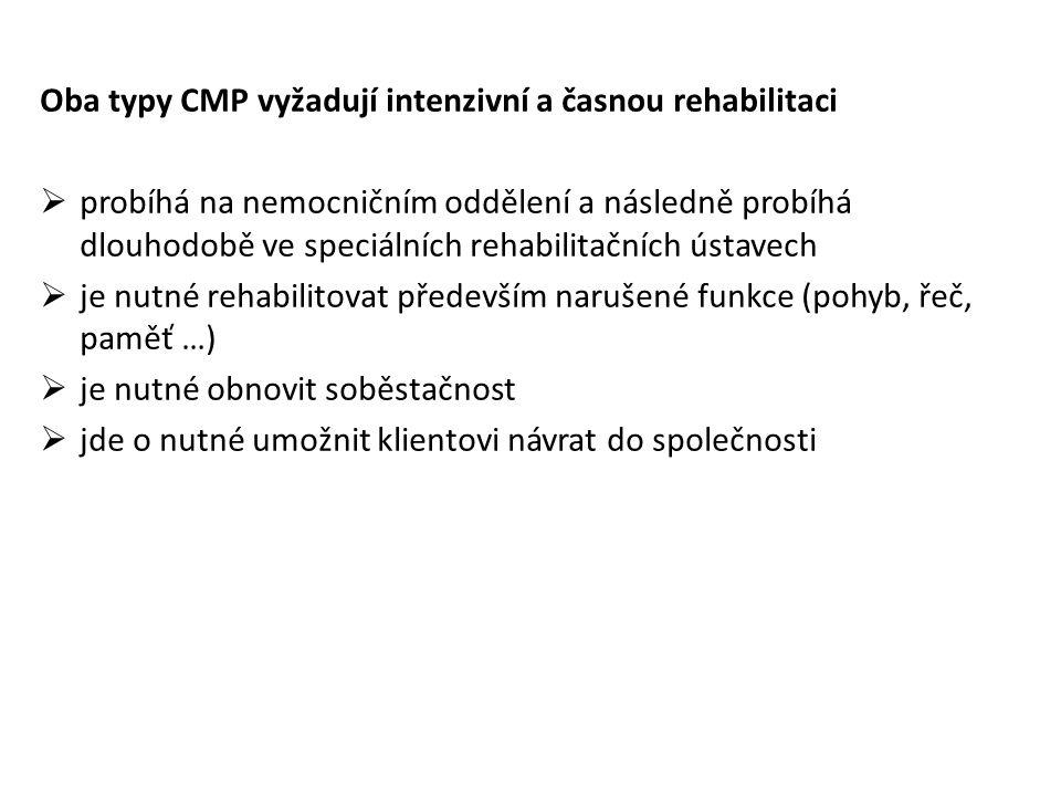 Oba typy CMP vyžadují intenzivní a časnou rehabilitaci