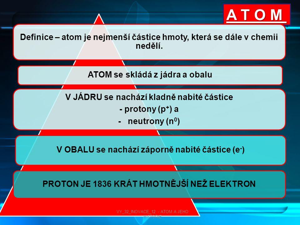 A T O M Definice – atom je nejmenší částice hmoty, která se dále v chemii nedělí. ATOM se skládá z jádra a obalu.