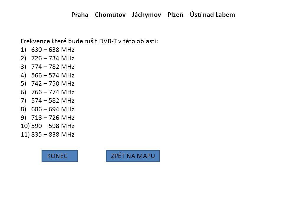 Praha – Chomutov – Jáchymov – Plzeň – Ústí nad Labem