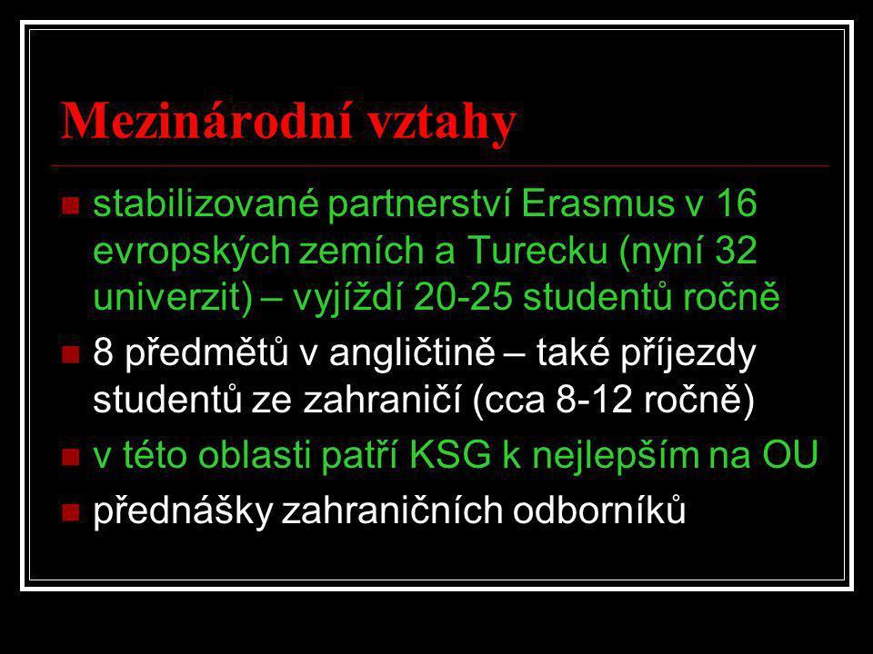 Mezinárodní vztahy stabilizované partnerství Erasmus v 16 evropských zemích a Turecku (nyní 32 univerzit) – vyjíždí 20-25 studentů ročně.