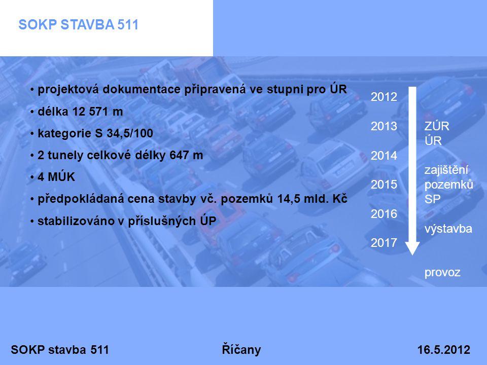 SOKP STAVBA 511 projektová dokumentace připravená ve stupni pro ÚR