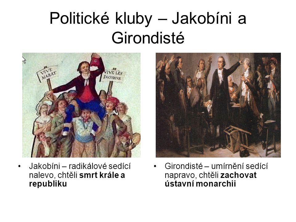 Politické kluby – Jakobíni a Girondisté