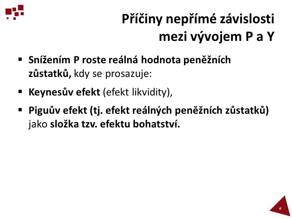 Příčiny nepřímé závislosti mezi vývojem P a Y