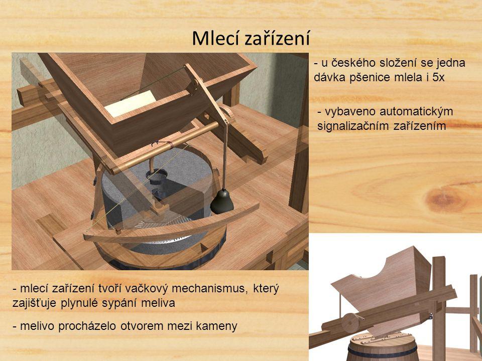 Mlecí zařízení u českého složení se jedna dávka pšenice mlela i 5x
