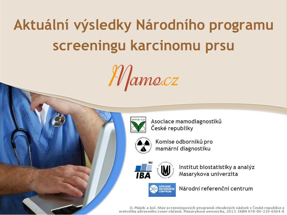Aktuální výsledky Národního programu screeningu karcinomu prsu