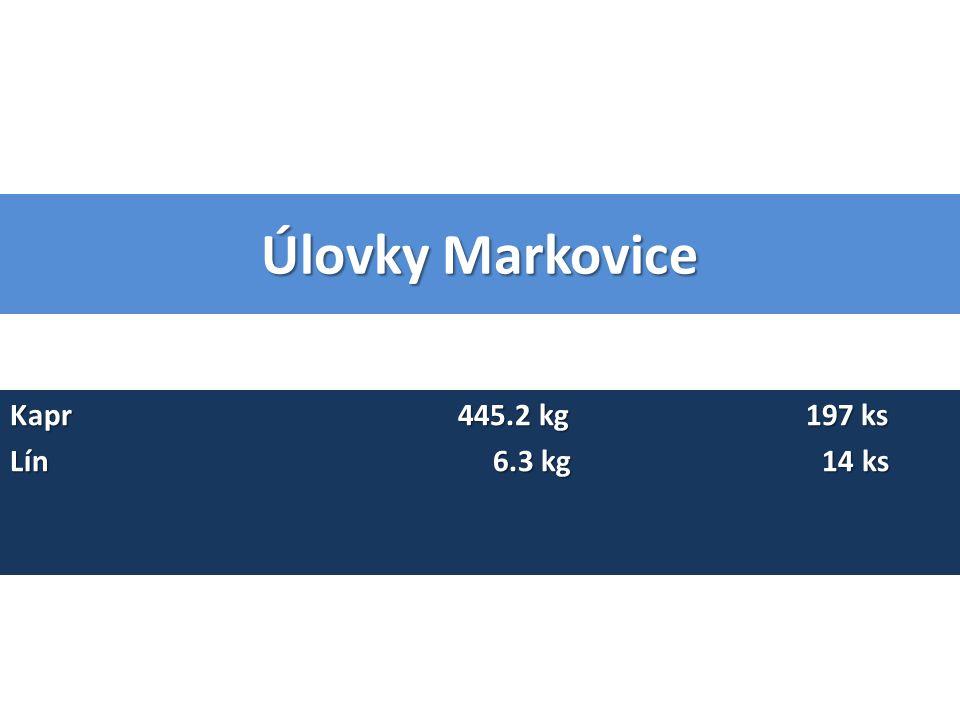 Úlovky Markovice Kapr 445.2 kg 197 ks Lín 6.3 kg 14 ks